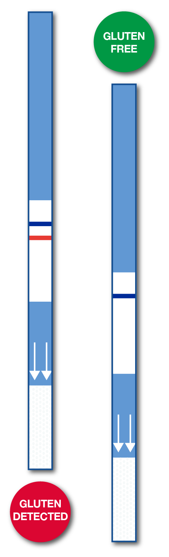 GTX PRO Sticks