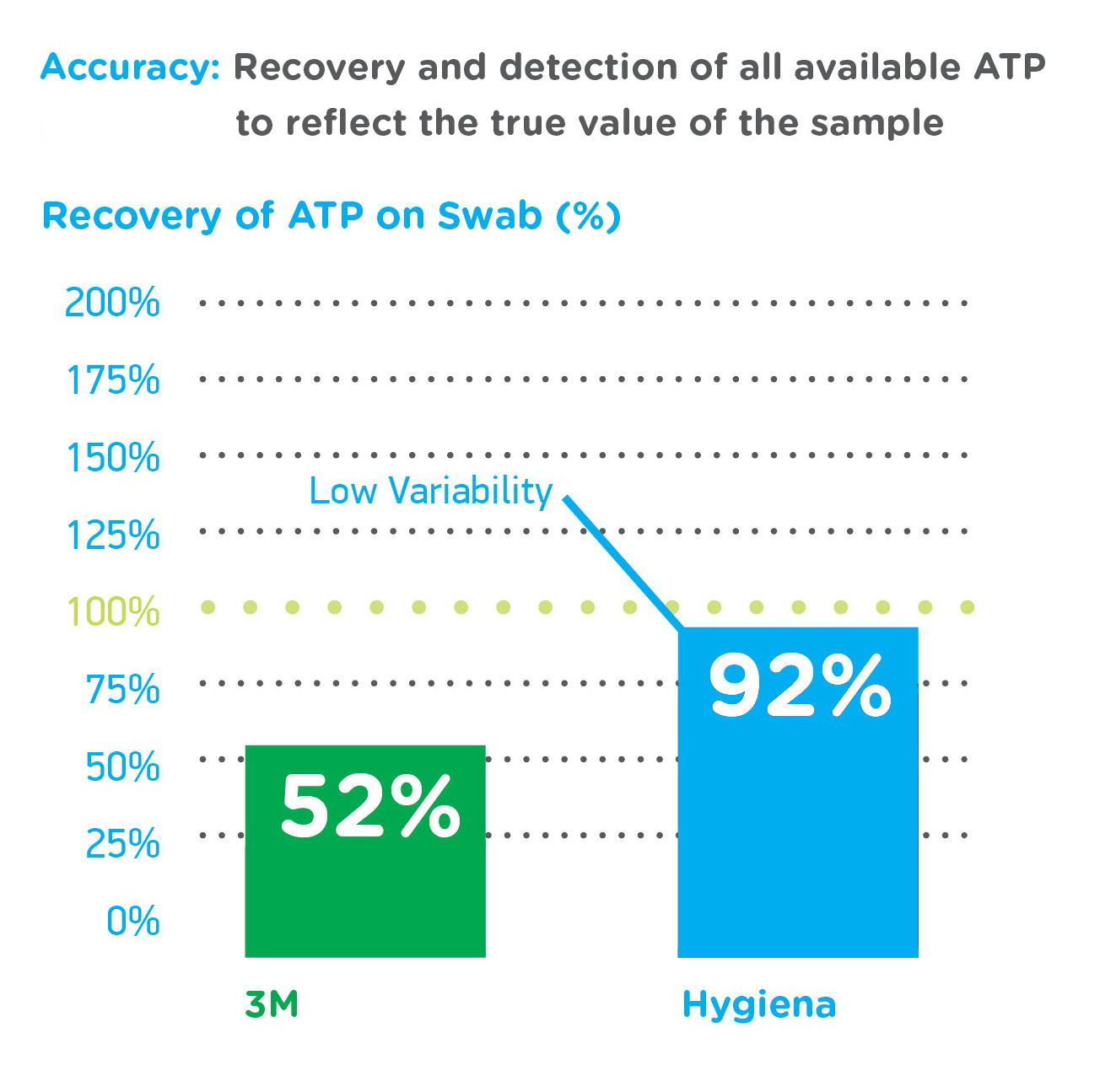 Recovery Amount