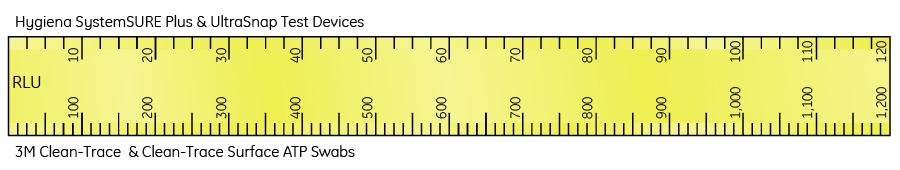 3M Hygiena Ruler