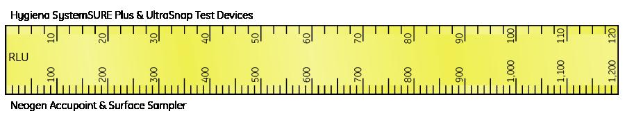 Neogen Comparison Ruler