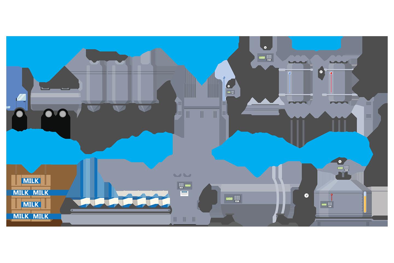 rapid testing UHT ESL dairy milk